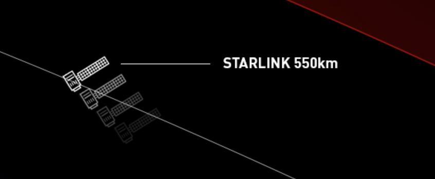satellite on graph